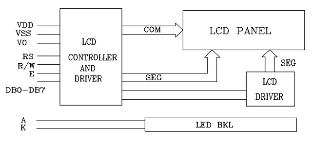 block diagram of lcd  zen diagram, wiring diagram